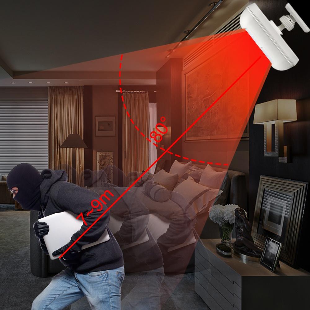 Система скрытого видеонаблюдения в квартире